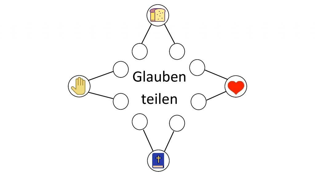 """""""gotteszeit"""" und """"Glauben Teilen"""" am 16. Juni!"""